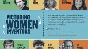 """Picturing Women Inventors"" Smithsonian Poster Exhibit"